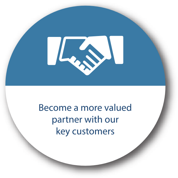 Core value 1= Become a more valued partner with our key customers.