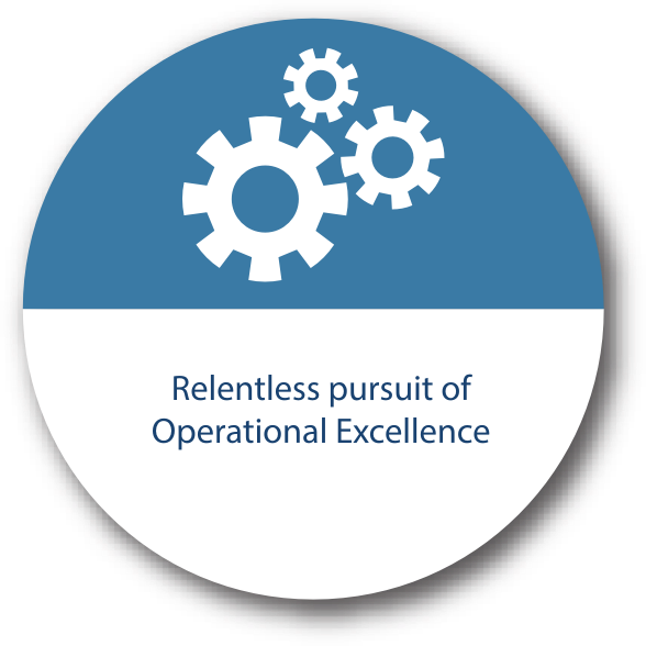 Core Value 2= Relentless pursuit of Operational Excellence